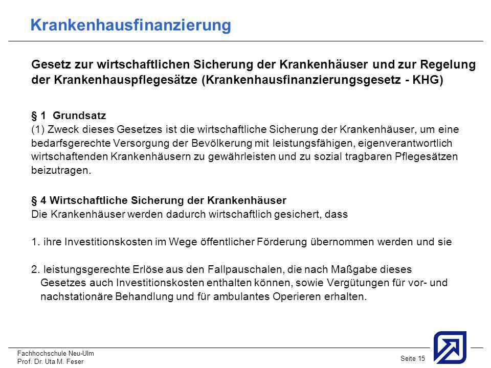 Fachhochschule Neu-Ulm Prof. Dr. Uta M. Feser Seite 15 Krankenhausfinanzierung Gesetz zur wirtschaftlichen Sicherung der Krankenhäuser und zur Regelun