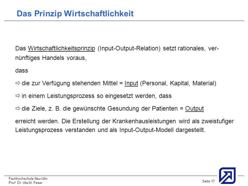 Fachhochschule Neu-Ulm Prof. Dr. Uta M. Feser Seite 17 Das Wirtschaftlichkeitsprinzip (Input-Output-Relation) setzt rationales, ver- nünftiges Handels