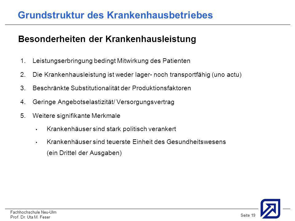 Fachhochschule Neu-Ulm Prof. Dr. Uta M. Feser Seite 19 1.Leistungserbringung bedingt Mitwirkung des Patienten 2.Die Krankenhausleistung ist weder lage