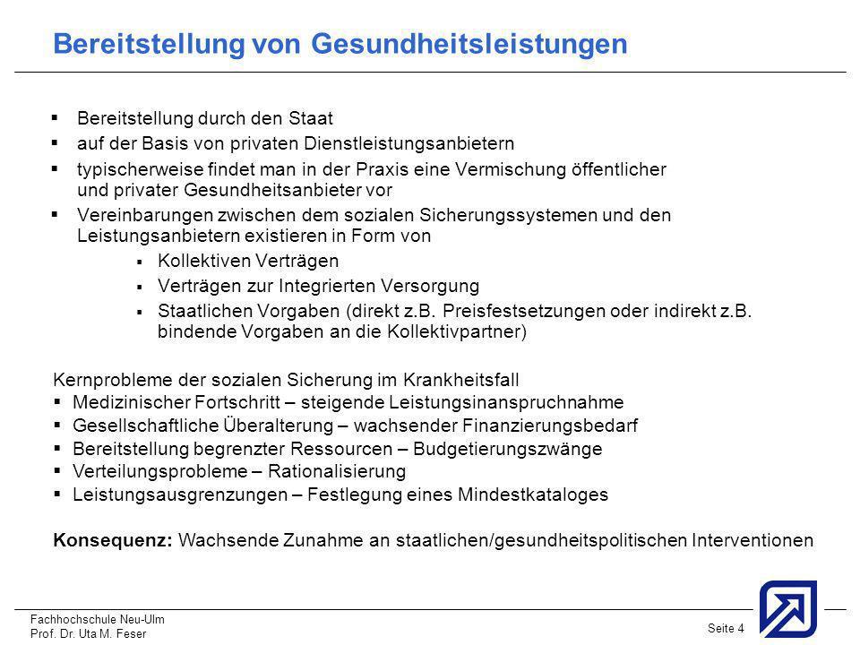 Fachhochschule Neu-Ulm Prof. Dr. Uta M. Feser Seite 4 Bereitstellung von Gesundheitsleistungen Bereitstellung durch den Staat auf der Basis von privat