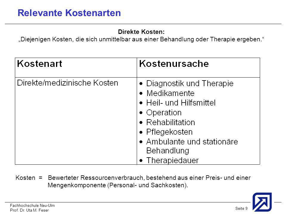 Fachhochschule Neu-Ulm Prof. Dr. Uta M. Feser Seite 9 Relevante Kostenarten Direkte Kosten: Diejenigen Kosten, die sich unmittelbar aus einer Behandlu