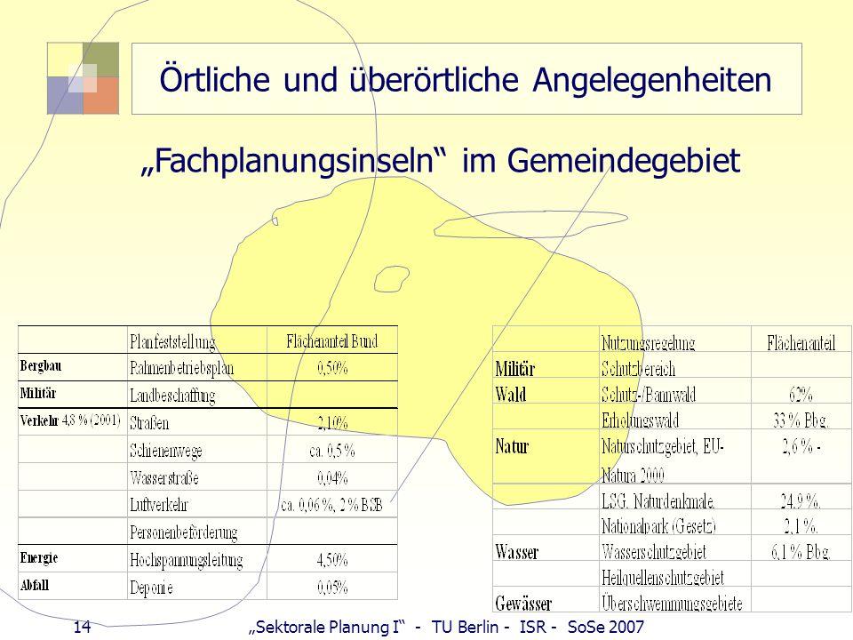 14 Sektorale Planung I - TU Berlin - ISR - SoSe 2007 Örtliche und überörtliche Angelegenheiten Fachplanungsinseln im Gemeindegebiet
