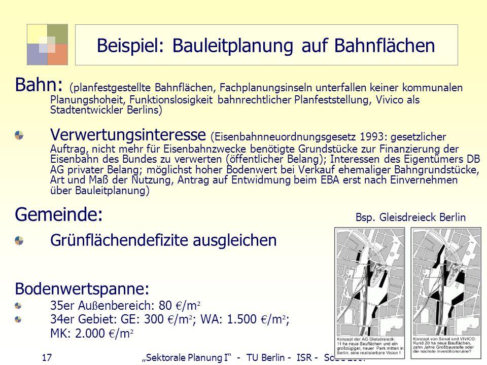 17 Sektorale Planung I - TU Berlin - ISR - SoSe 2007 Beispiel: Bauleitplanung auf Bahnflächen Bahn: (planfestgestellte Bahnflächen, Fachplanungsinseln