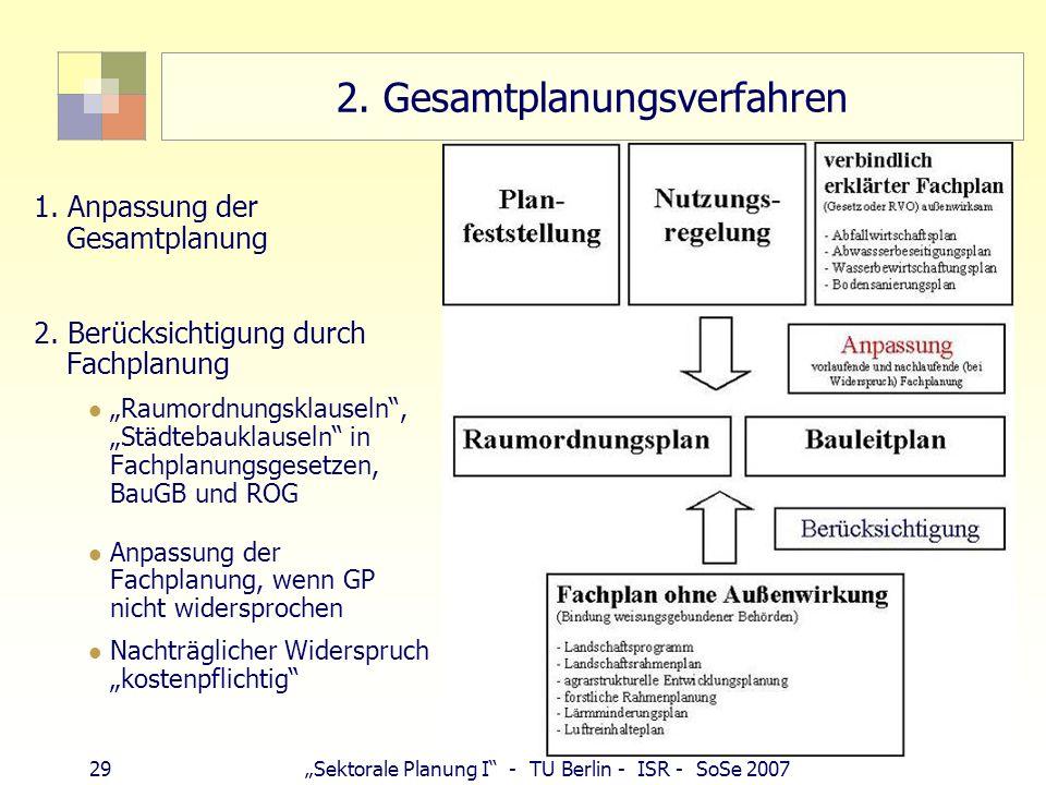 29 Sektorale Planung I - TU Berlin - ISR - SoSe 2007 2. Gesamtplanungsverfahren 1. Anpassung der Gesamtplanung 2. Berücksichtigung durch Fachplanung R