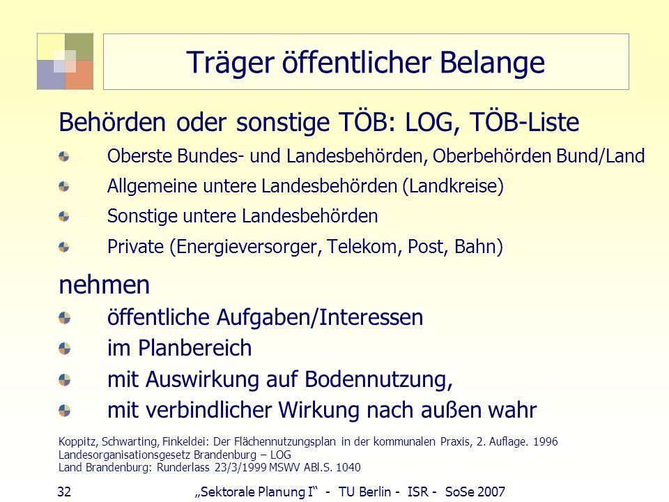 32 Sektorale Planung I - TU Berlin - ISR - SoSe 2007 Träger öffentlicher Belange Behörden oder sonstige TÖB: LOG, TÖB-Liste Oberste Bundes- und Landes