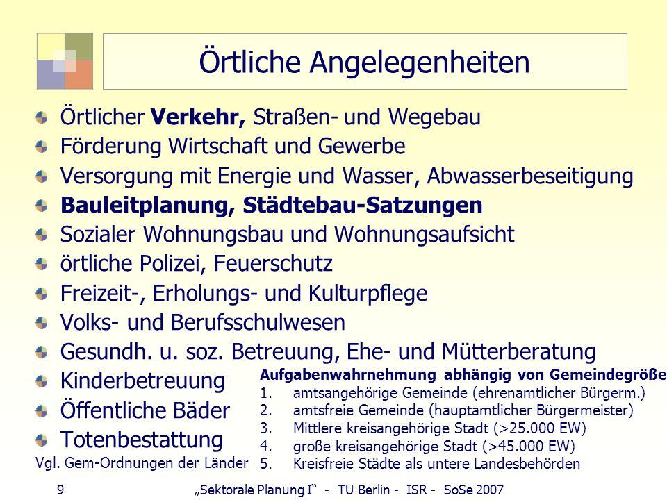 10 Sektorale Planung I - TU Berlin - ISR - SoSe 2007 Hoheiten der Gemeinde Satzungshoheit (Planungshoheit) Gebietshoheit Organisationshoheit Personalhoheit Finanzhoheit