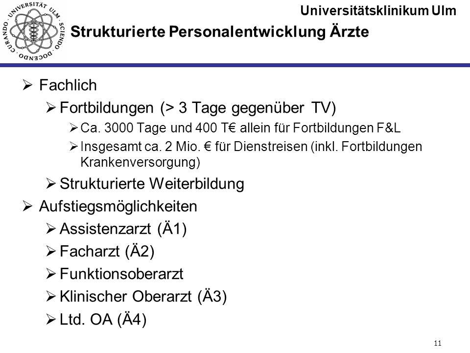Universitätsklinikum Ulm Seite #11 Strukturierte Personalentwicklung Ärzte Fachlich Fortbildungen (> 3 Tage gegenüber TV) Ca. 3000 Tage und 400 T alle
