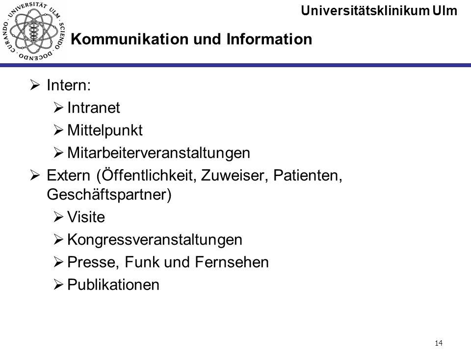Universitätsklinikum Ulm Seite #14 Kommunikation und Information Intern: Intranet Mittelpunkt Mitarbeiterveranstaltungen Extern (Öffentlichkeit, Zuwei