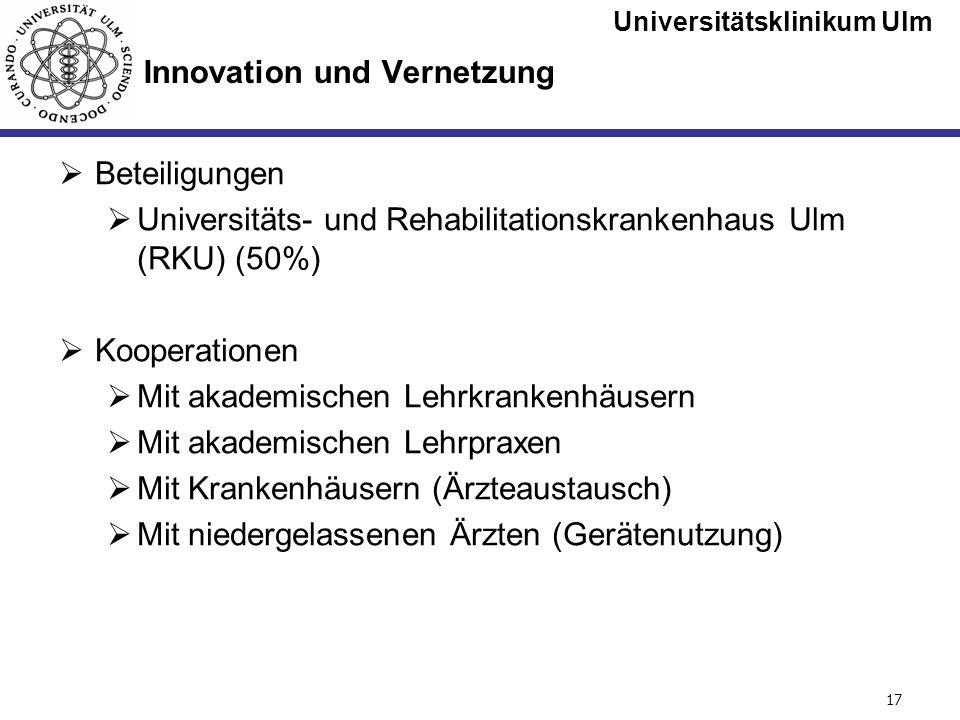 Universitätsklinikum Ulm Seite #17 Innovation und Vernetzung Beteiligungen Universitäts- und Rehabilitationskrankenhaus Ulm (RKU) (50%) Kooperationen