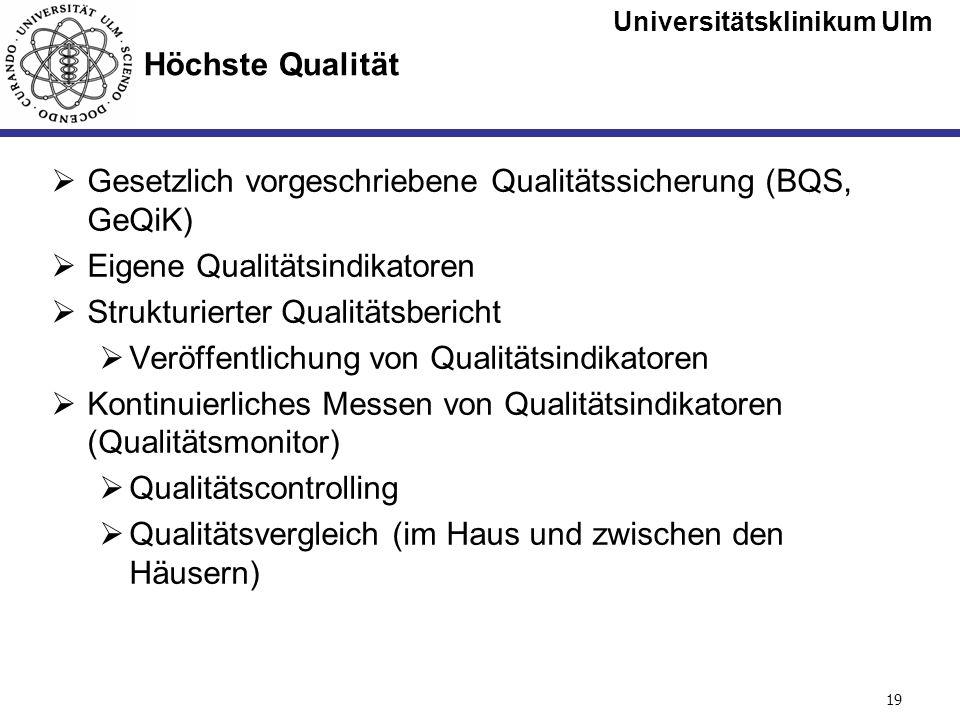 Universitätsklinikum Ulm Seite #19 Höchste Qualität Gesetzlich vorgeschriebene Qualitätssicherung (BQS, GeQiK) Eigene Qualitätsindikatoren Strukturier