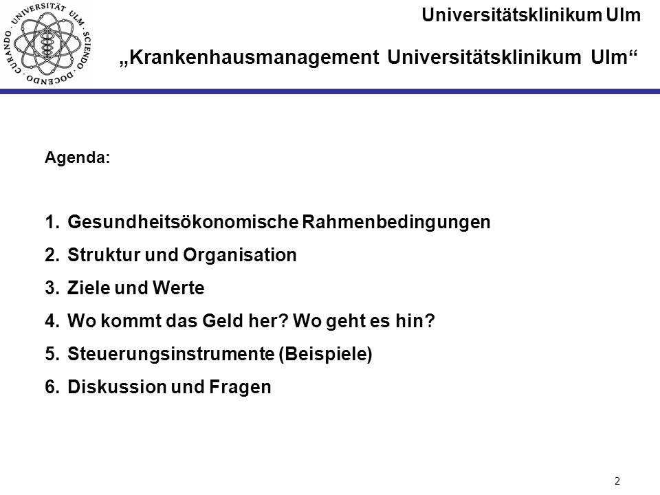 Universitätsklinikum Ulm Seite #2 Krankenhausmanagement Universitätsklinikum Ulm 1.Gesundheitsökonomische Rahmenbedingungen 2.Struktur und Organisatio