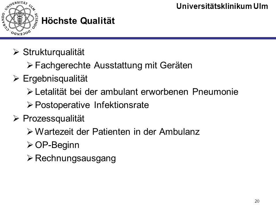 Universitätsklinikum Ulm Seite #20 Höchste Qualität Strukturqualität Fachgerechte Ausstattung mit Geräten Ergebnisqualität Letalität bei der ambulant