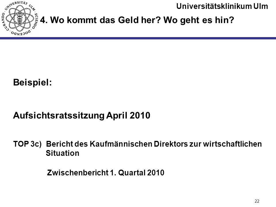 Universitätsklinikum Ulm Seite #22 Beispiel: Aufsichtsratssitzung April 2010 TOP 3c) Bericht des Kaufmännischen Direktors zur wirtschaftlichen Situati