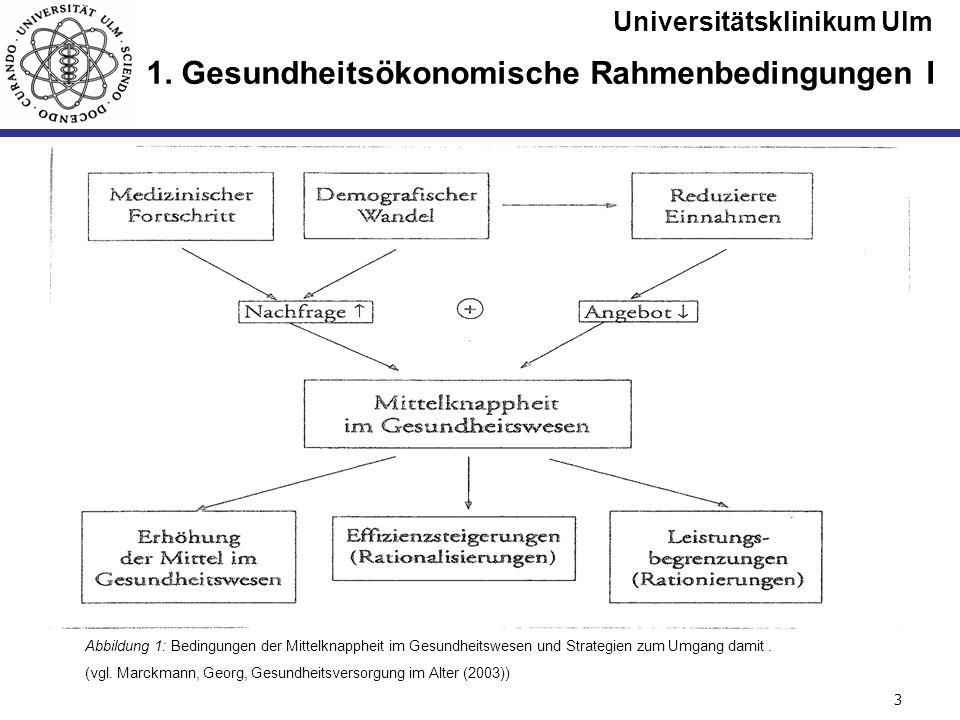 Universitätsklinikum Ulm Seite #3 1. Gesundheitsökonomische Rahmenbedingungen I Abbildung 1: Bedingungen der Mittelknappheit im Gesundheitswesen und S