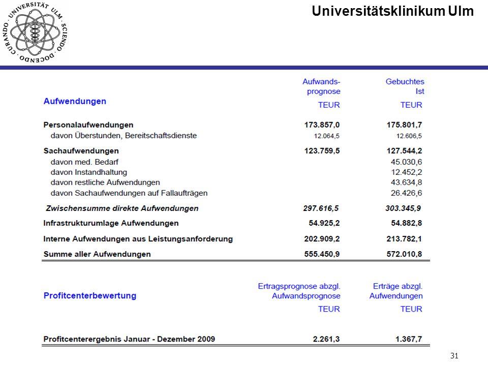 Universitätsklinikum Ulm Seite #31
