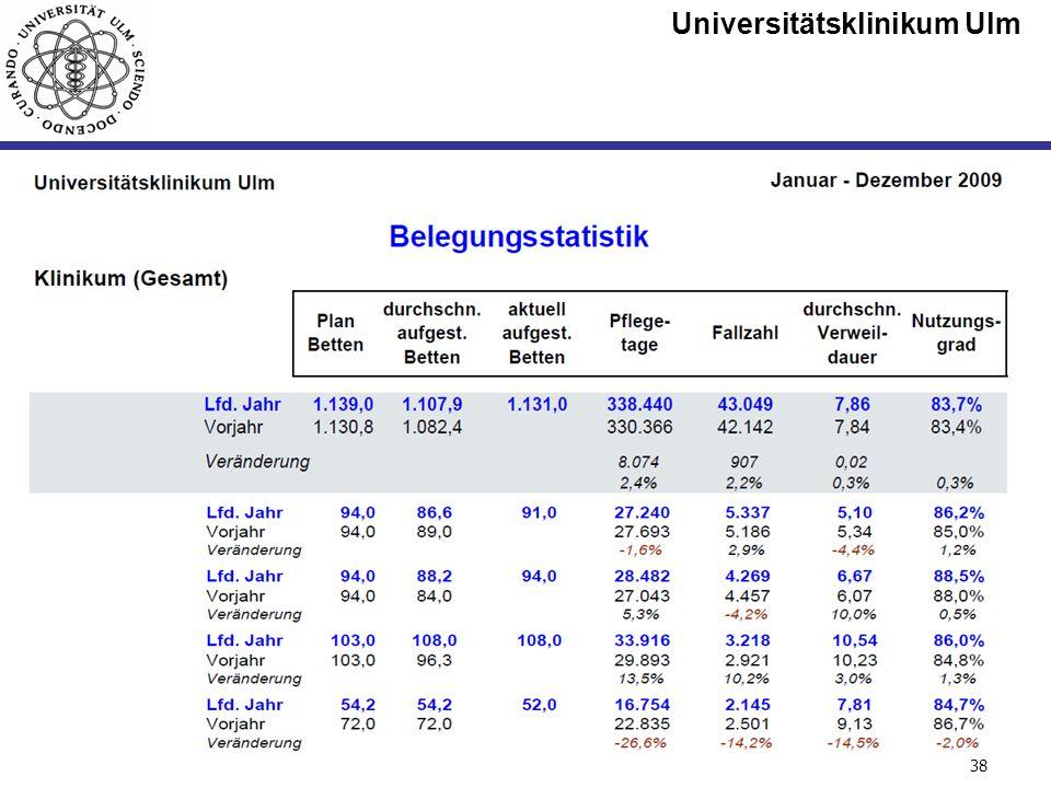 Universitätsklinikum Ulm Seite #38