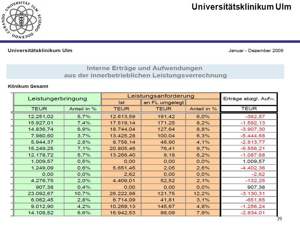Universitätsklinikum Ulm Seite #39