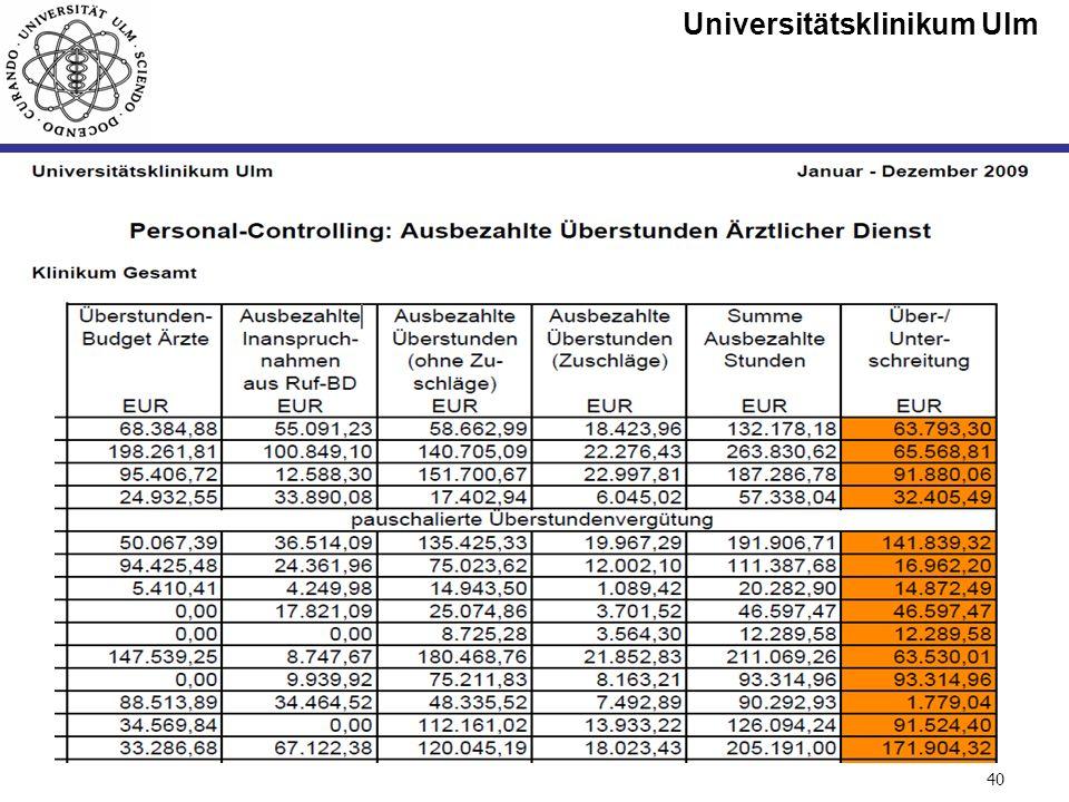 Universitätsklinikum Ulm Seite #40