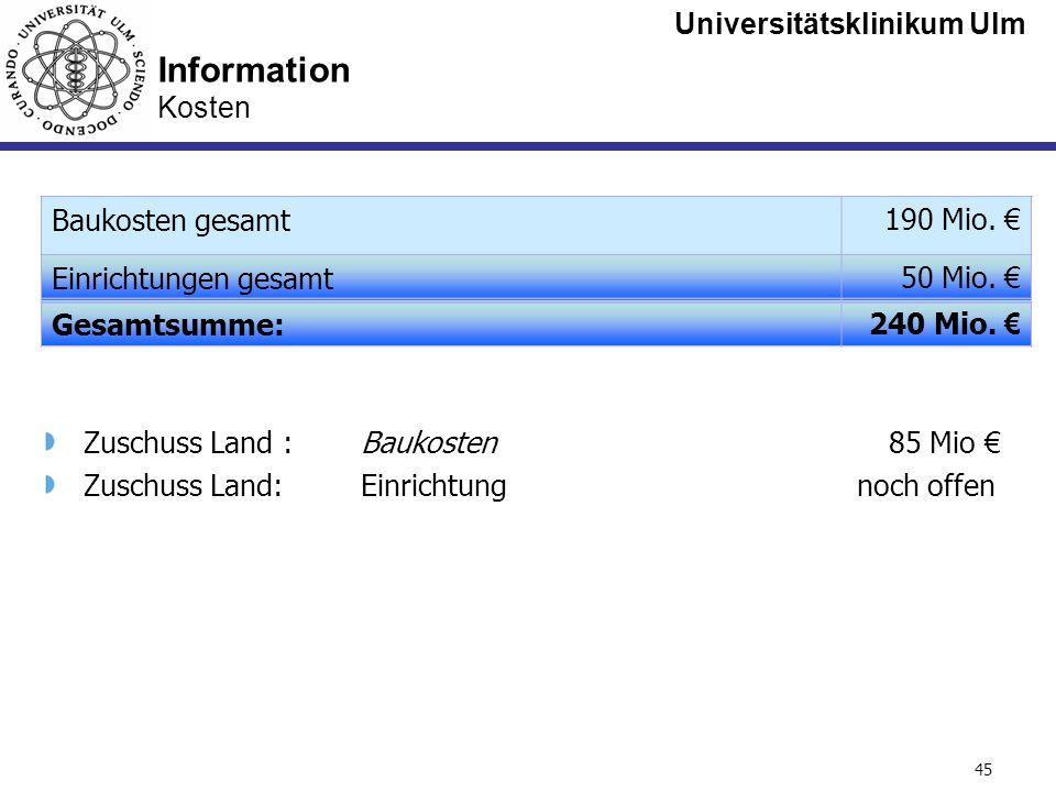 Universitätsklinikum Ulm Seite #45 Zuschuss Land :Baukosten85 Mio Zuschuss Land:Einrichtung noch offen Baukosten gesamt190 Mio. Einrichtungen gesamt 5