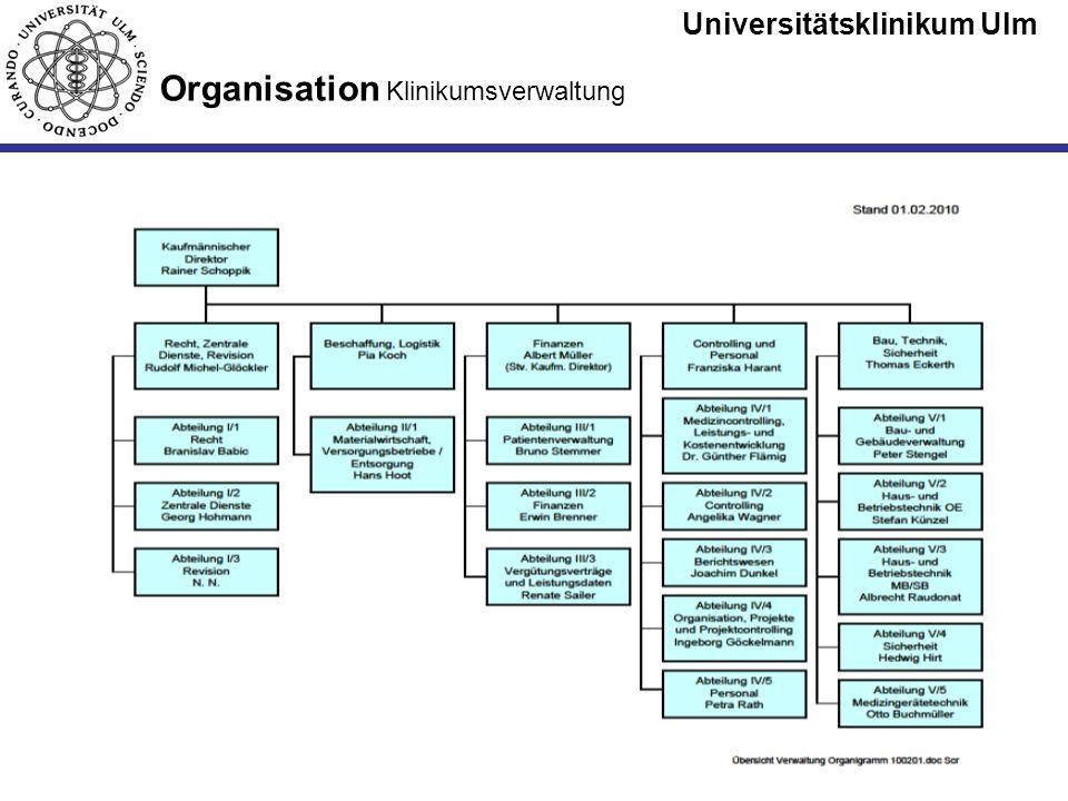 Universitätsklinikum Ulm Seite #7 Universitätsklinikum Ulm in Zahlen 2009 Stationäre Fälle: 43.484 Ambulante Besuche: 474.294 Basisfallwert 2.872,6 (LBFW: 2.917,18 ) Gesamtumsatz: 420 Mio.