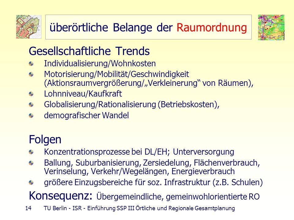14 TU Berlin - ISR - Einführung SSP III Örtliche und Regionale Gesamtplanung überörtliche Belange der Raumordnung Gesellschaftliche Trends Individuali