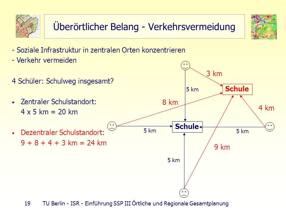 19 TU Berlin - ISR - Einführung SSP III Örtliche und Regionale Gesamtplanung Überörtlicher Belang - Verkehrsvermeidung Schule - Soziale Infrastruktur