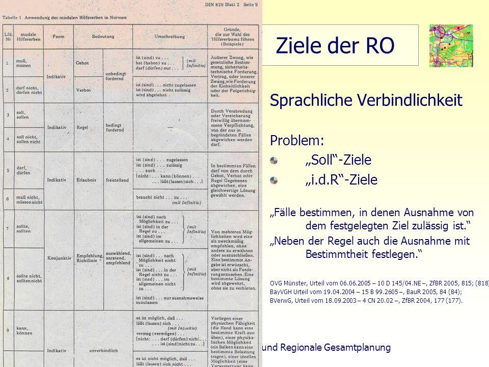 27 TU Berlin - ISR - Einführung SSP III Örtliche und Regionale Gesamtplanung Ziele der RO Sprachliche Verbindlichkeit Problem: Soll-Ziele i.d.R-Ziele