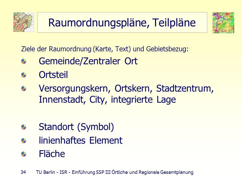 34 TU Berlin - ISR - Einführung SSP III Örtliche und Regionale Gesamtplanung Raumordnungspläne, Teilpläne Ziele der Raumordnung (Karte, Text) und Gebi