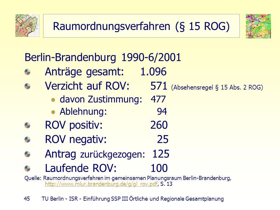 45 TU Berlin - ISR - Einführung SSP III Örtliche und Regionale Gesamtplanung Raumordnungsverfahren (§ 15 ROG) Berlin-Brandenburg 1990-6/2001 Anträge g