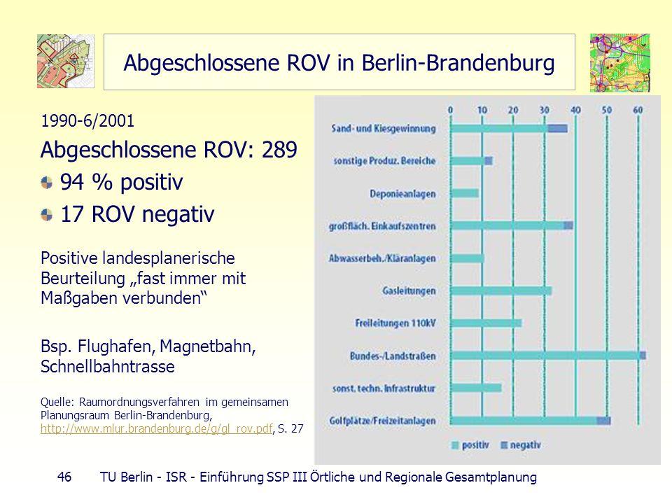 46 TU Berlin - ISR - Einführung SSP III Örtliche und Regionale Gesamtplanung Abgeschlossene ROV in Berlin-Brandenburg 1990-6/2001 Abgeschlossene ROV: