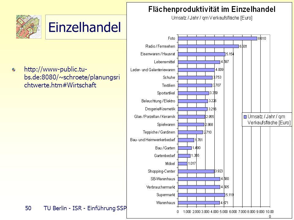 50 TU Berlin - ISR - Einführung SSP III Örtliche und Regionale Gesamtplanung Einzelhandel http://www-public.tu- bs.de:8080/~schroete/planungsri chtwer