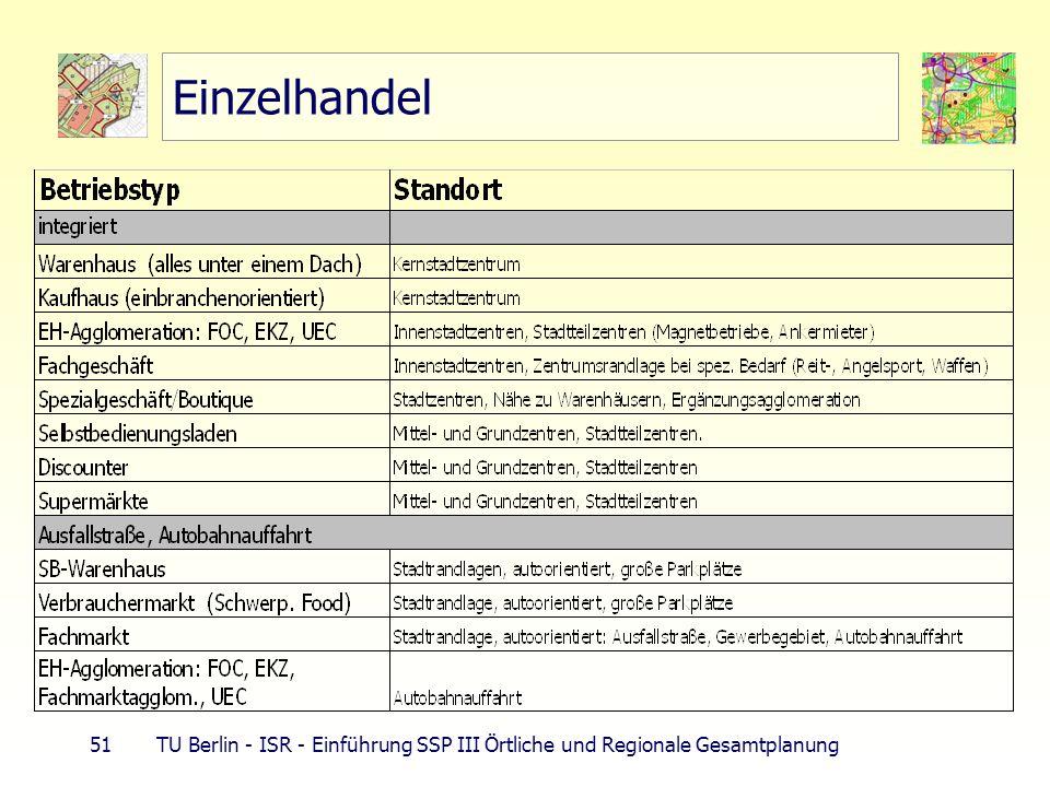 51 TU Berlin - ISR - Einführung SSP III Örtliche und Regionale Gesamtplanung Einzelhandel
