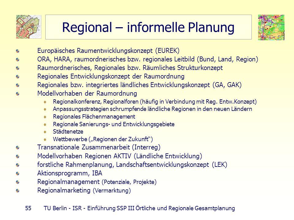 55 TU Berlin - ISR - Einführung SSP III Örtliche und Regionale Gesamtplanung Regional – informelle Planung Europäisches Raumentwicklungskonzept (EUREK