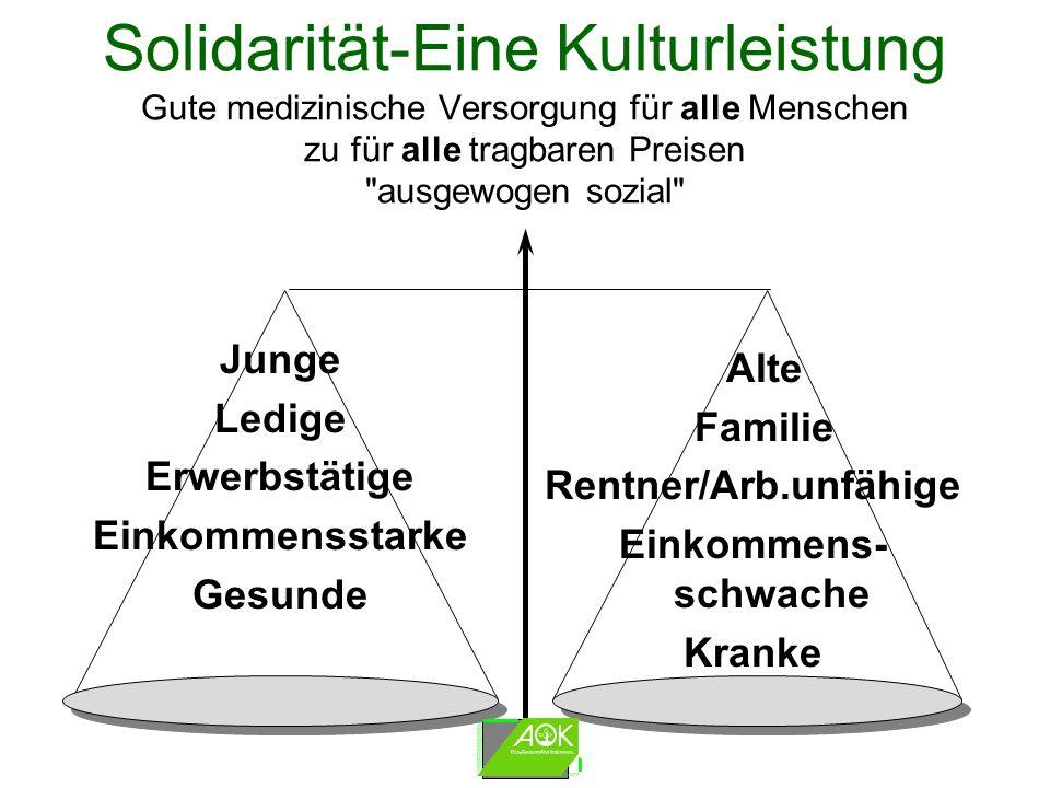 Solidarität-Eine Kulturleistung Gute medizinische Versorgung für alle Menschen zu für alle tragbaren Preisen