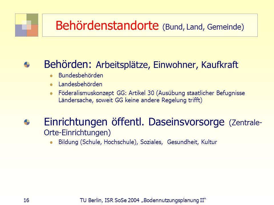 16 TU Berlin, ISR SoSe 2004 Bodennutzungsplanung II Behördenstandorte (Bund, Land, Gemeinde) Behörden: Arbeitsplätze, Einwohner, Kaufkraft Bundesbehör