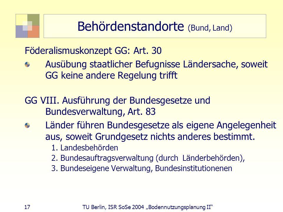 17 TU Berlin, ISR SoSe 2004 Bodennutzungsplanung II Behördenstandorte (Bund, Land) Föderalismuskonzept GG: Art. 30 Ausübung staatlicher Befugnisse Län