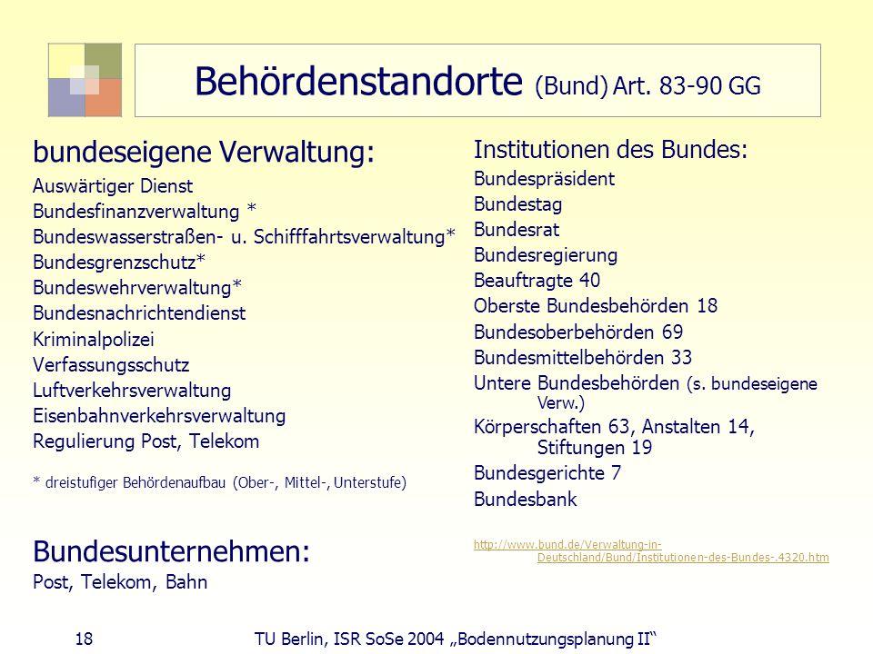 18 TU Berlin, ISR SoSe 2004 Bodennutzungsplanung II Behördenstandorte (Bund) Art. 83-90 GG bundeseigene Verwaltung: Auswärtiger Dienst Bundesfinanzver