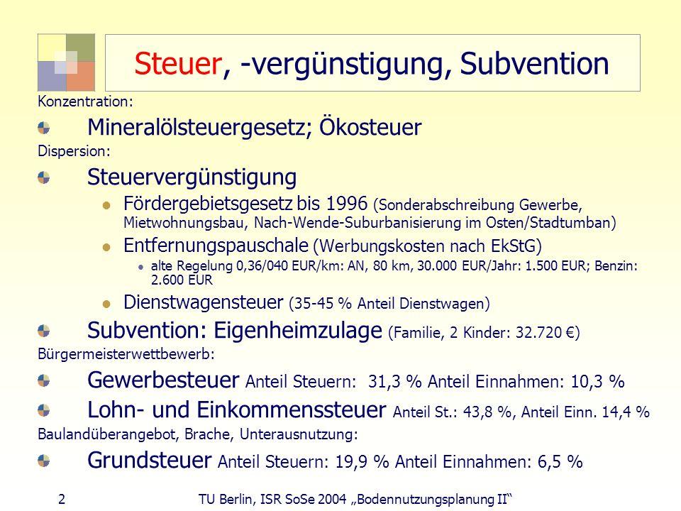 13 TU Berlin, ISR SoSe 2004 Bodennutzungsplanung II BVWP 2003