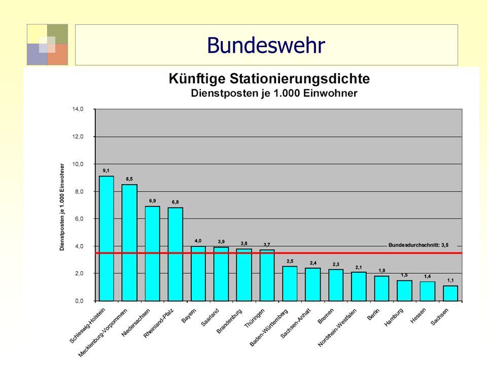 25 TU Berlin, ISR SoSe 2004 Bodennutzungsplanung II Bundeswehr