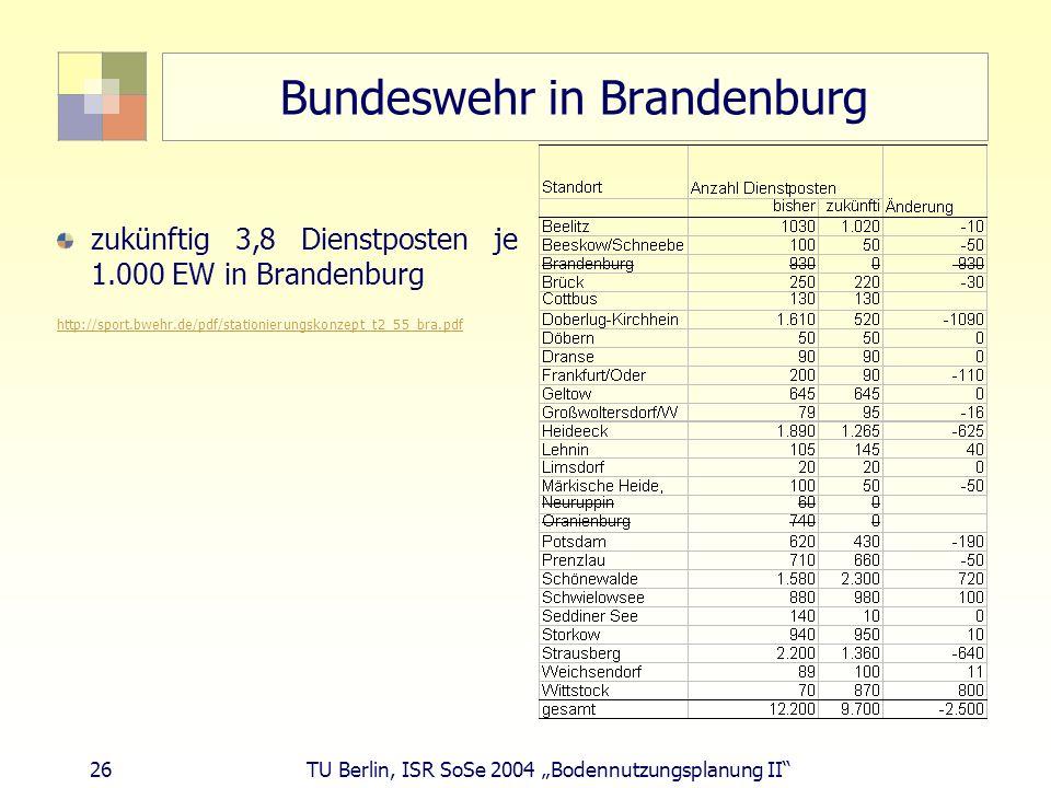 26 TU Berlin, ISR SoSe 2004 Bodennutzungsplanung II Bundeswehr in Brandenburg zukünftig 3,8 Dienstposten je 1.000 EW in Brandenburg http://sport.bwehr