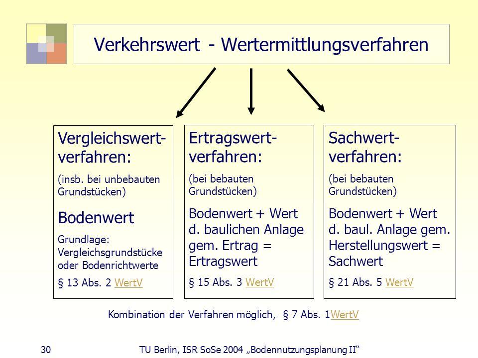 30 TU Berlin, ISR SoSe 2004 Bodennutzungsplanung II Verkehrswert - Wertermittlungsverfahren Vergleichswert- verfahren: (insb. bei unbebauten Grundstüc