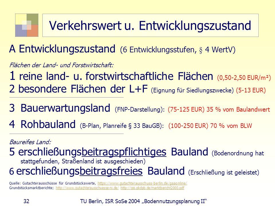 32 TU Berlin, ISR SoSe 2004 Bodennutzungsplanung II Verkehrswert u. Entwicklungszustand A Entwicklungszustand (6 Entwicklungsstufen, § 4 WertV) Fläche