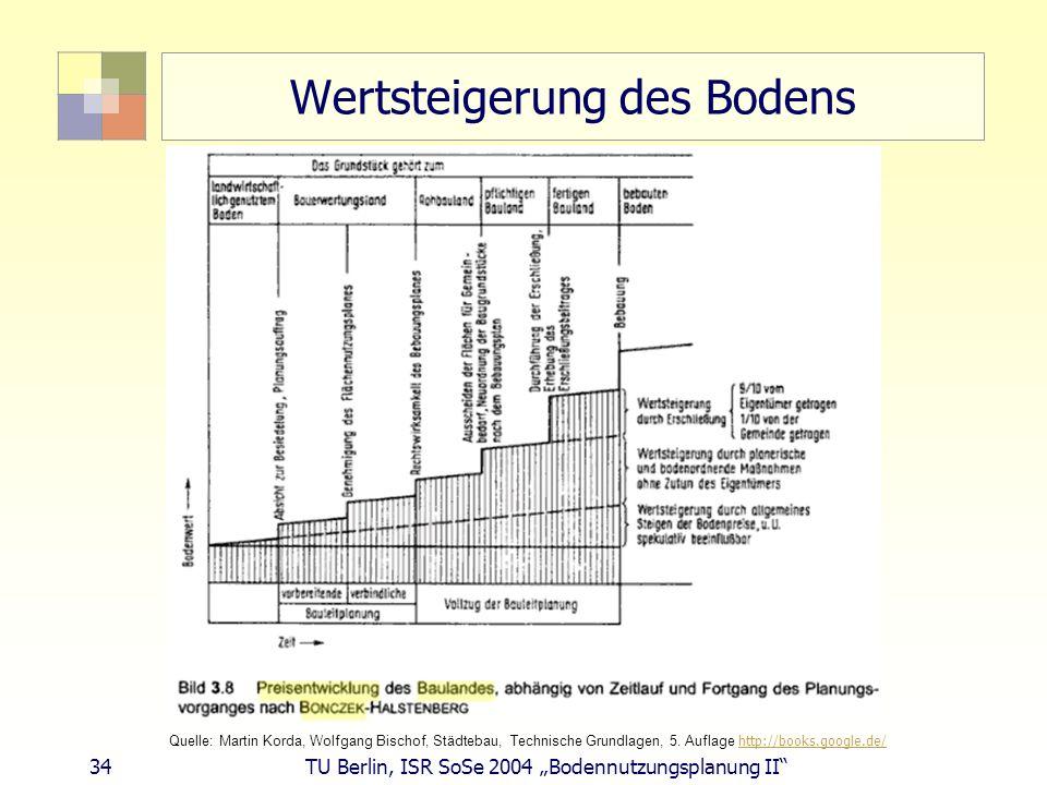34 TU Berlin, ISR SoSe 2004 Bodennutzungsplanung II Wertsteigerung des Bodens Quelle: Martin Korda, Wolfgang Bischof, Städtebau, Technische Grundlagen