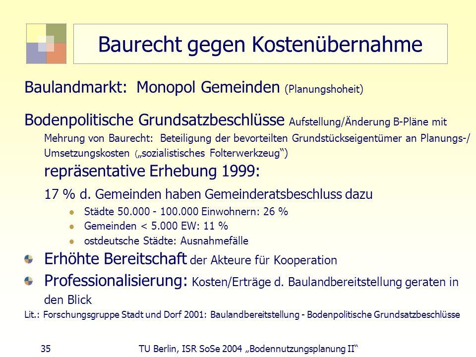 35 TU Berlin, ISR SoSe 2004 Bodennutzungsplanung II Baurecht gegen Kostenübernahme Baulandmarkt: Monopol Gemeinden (Planungshoheit) Bodenpolitische Gr
