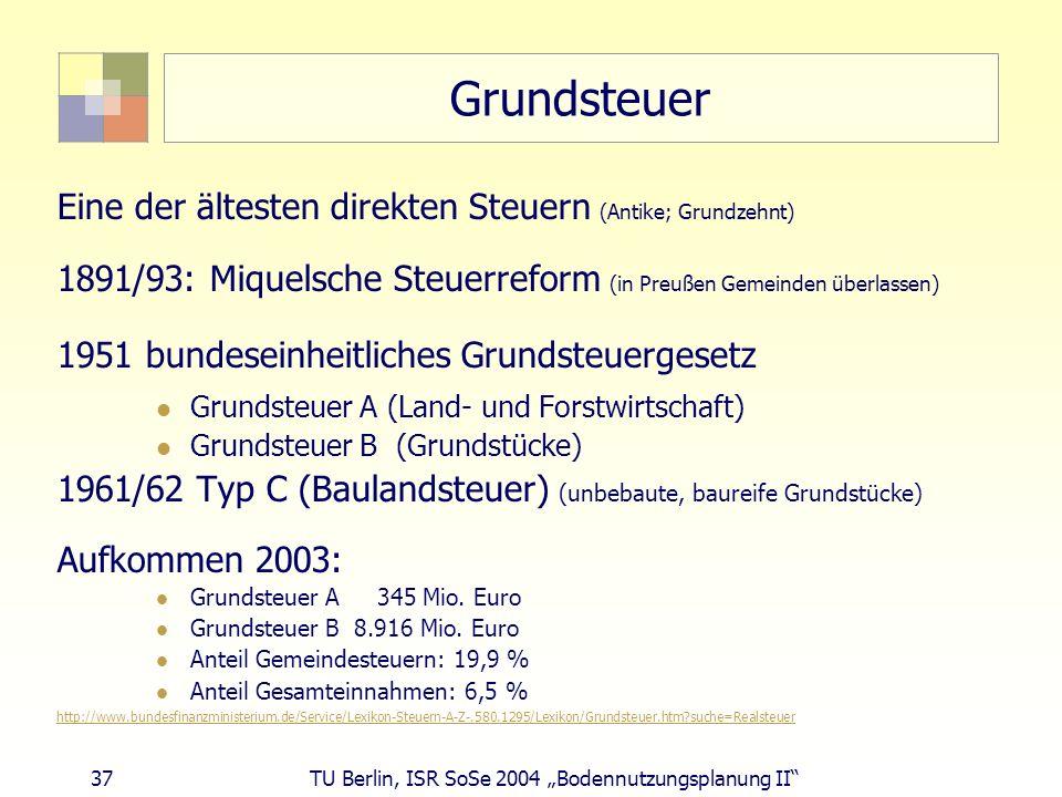 37 TU Berlin, ISR SoSe 2004 Bodennutzungsplanung II Grundsteuer Eine der ältesten direkten Steuern (Antike; Grundzehnt) 1891/93: Miquelsche Steuerrefo