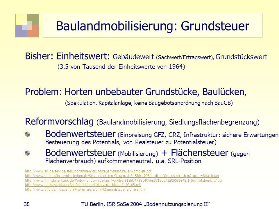38 TU Berlin, ISR SoSe 2004 Bodennutzungsplanung II Baulandmobilisierung: Grundsteuer Bisher: Einheitswert: Gebäudewert (Sachwert/Ertragswert), Grunds