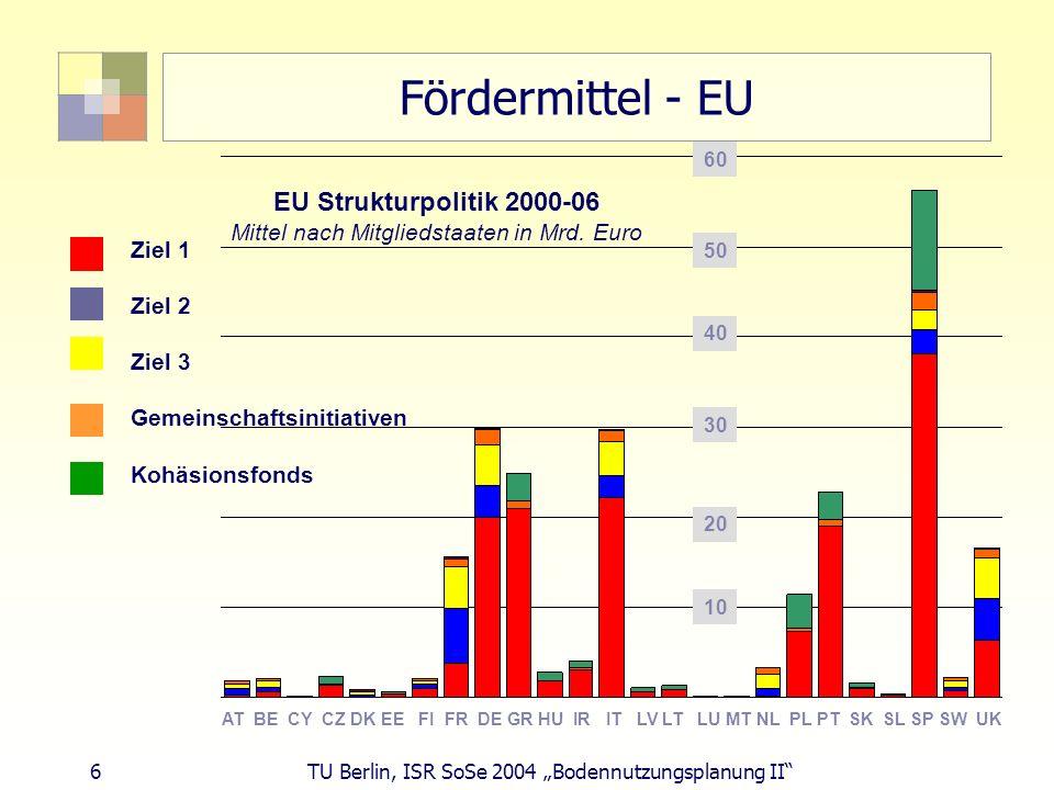 6 TU Berlin, ISR SoSe 2004 Bodennutzungsplanung II Fördermittel - EU AT BE CY CZ DK EE FI FR DE GR HU IR IT LV LT LU MT NL PL PT SK SL SP SW UK Ziel 1