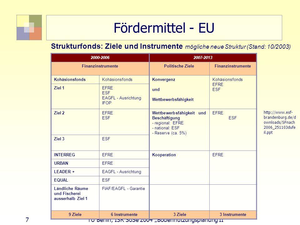 8 TU Berlin, ISR SoSe 2004 Bodennutzungsplanung II Finanz- und Fördermittel – Bund Finanzausgleich: MW-Steuervorwegausgleich (1/4 nach BIP auf 92 %; ¾ nach EW) Länderfinanzausgleich (auf 95 % BIP) 2000: 16,3 Mrd.