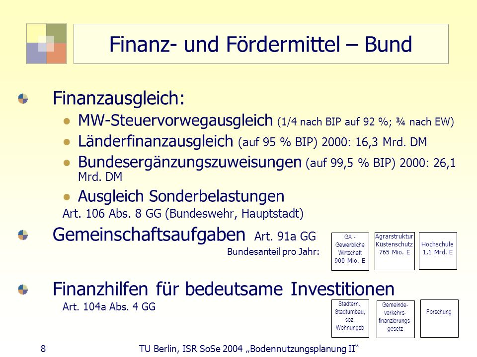 8 TU Berlin, ISR SoSe 2004 Bodennutzungsplanung II Finanz- und Fördermittel – Bund Finanzausgleich: MW-Steuervorwegausgleich (1/4 nach BIP auf 92 %; ¾