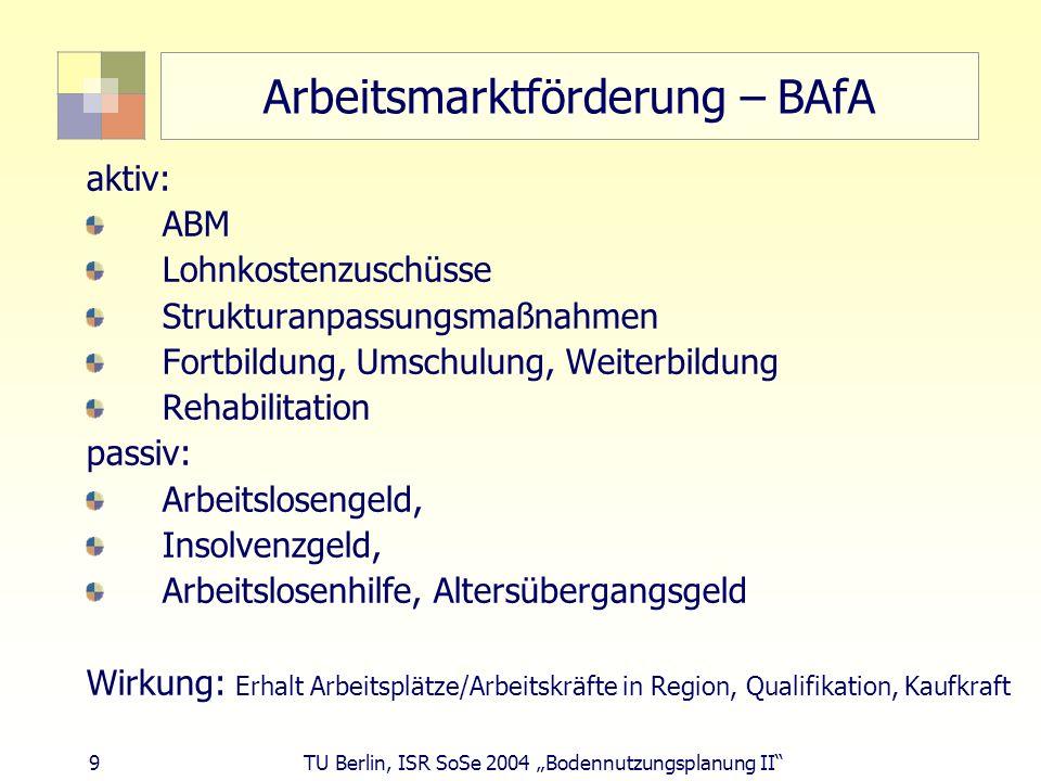 9 TU Berlin, ISR SoSe 2004 Bodennutzungsplanung II Arbeitsmarktförderung – BAfA aktiv: ABM Lohnkostenzuschüsse Strukturanpassungsmaßnahmen Fortbildung